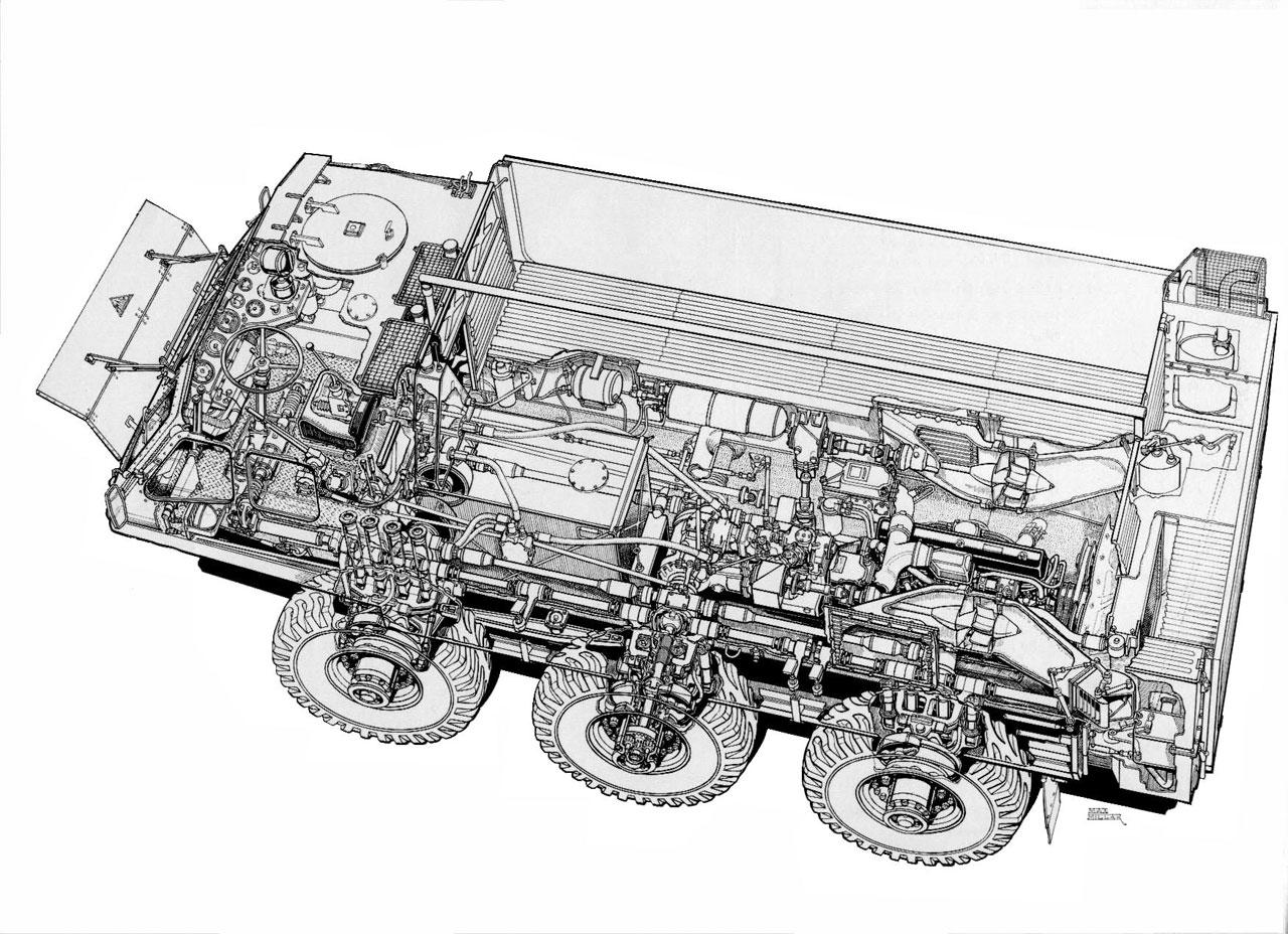 Alvis stalwart military vehicles trucksplanet for Planet motors on military